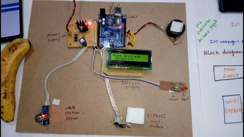 Food Spoilage Detector IoT project