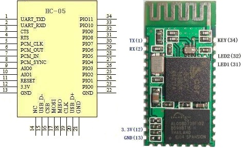 HC-05 Breakout board pinout