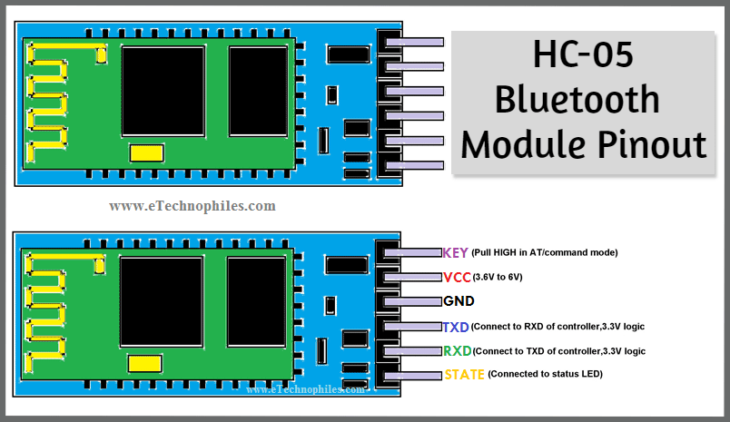 HC-05 pinout, specifications, datasheet and Arduino connection
