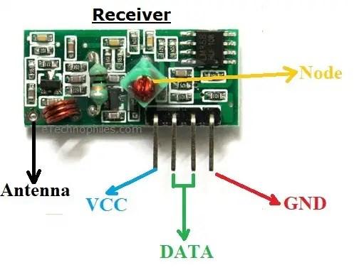 433 MHz Receiver Module Pinout