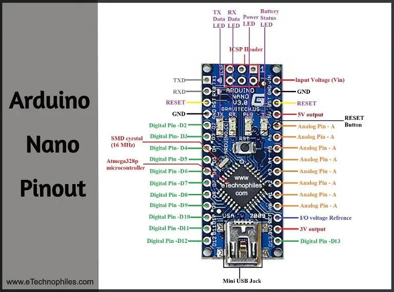 Arduino Nano pinout in detail