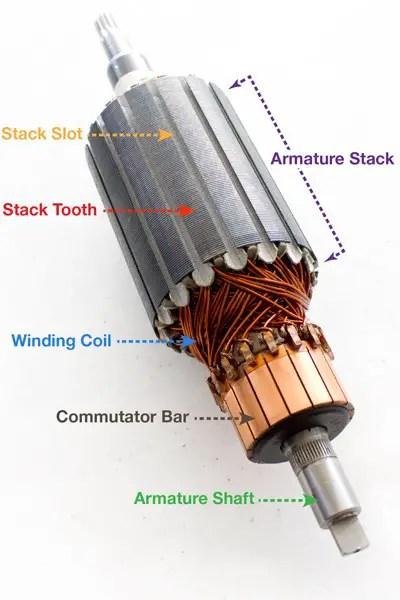 Armature parts of DC Generator