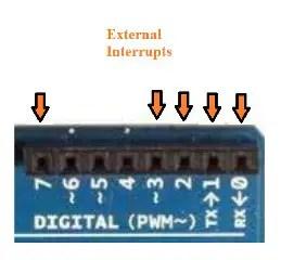 External Interrupt Pins