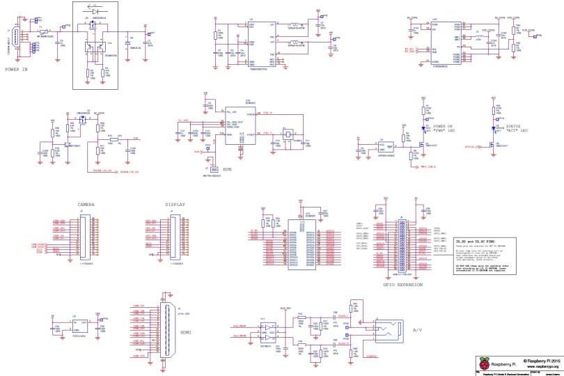 R-Pi 3 Model B Schematic