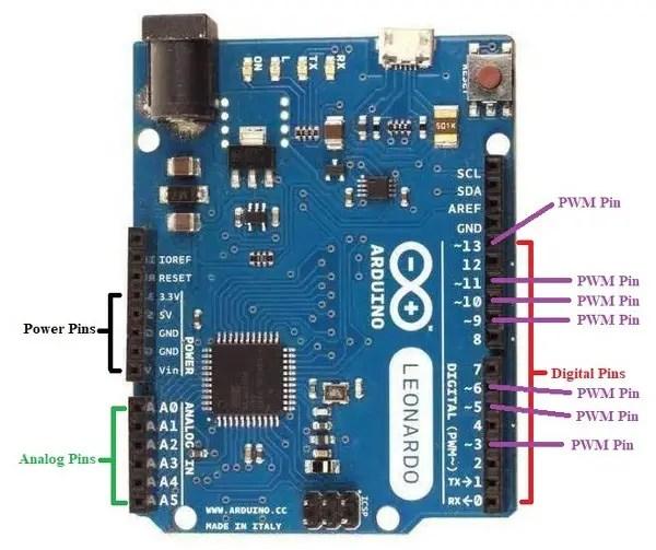 Analog, Digital and PWM Pins