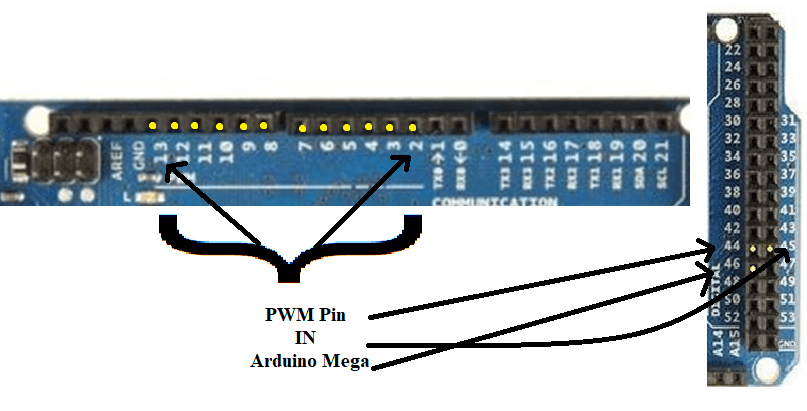 Pwm pins of Arduino Mega