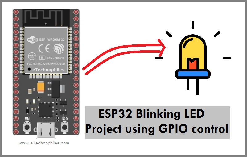 ESP32 Blinking LED project