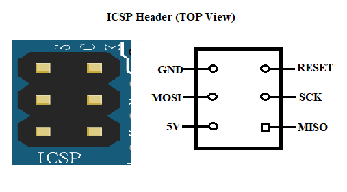 Arduino Micro ICSP Header