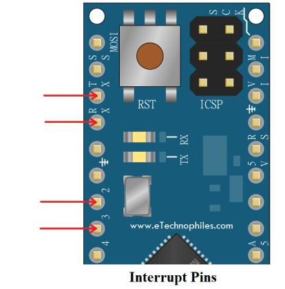 interrupt pins on Arduino Micro