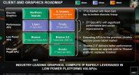 AMD2012Slide1