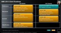 AMD2012Slide4