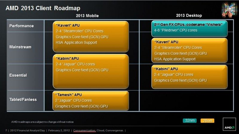 2012/2013-amd-roadmap_2