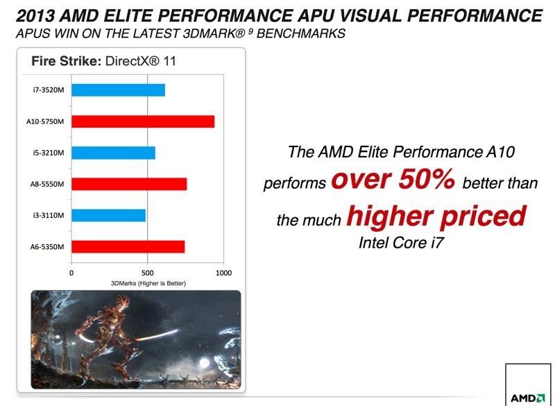AMD_richland_8