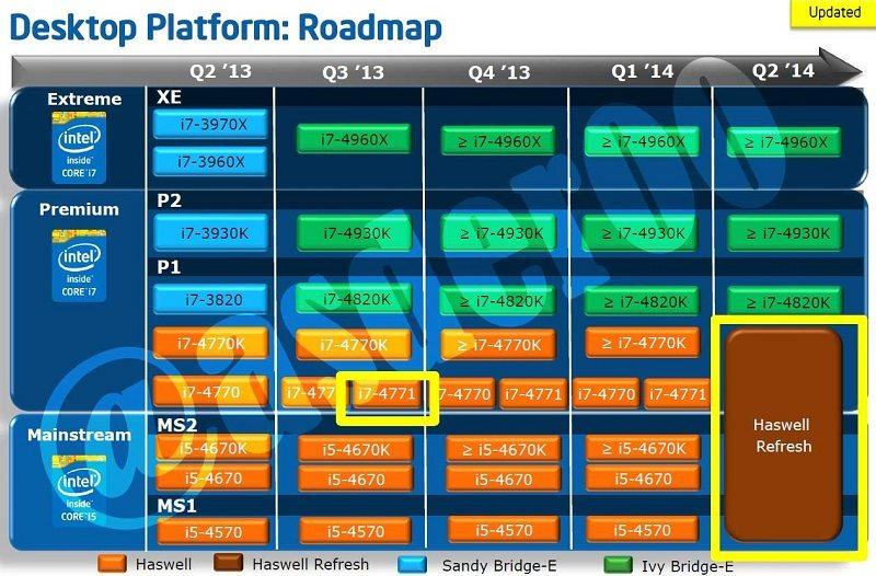 intel_roadmap_ibe_1