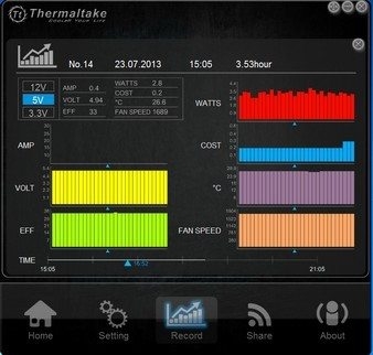 thermaltake_toughpower_dps_2