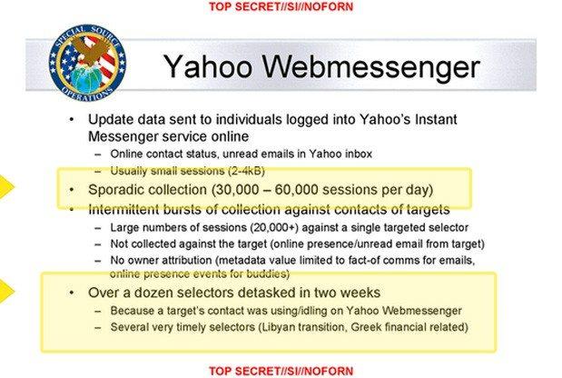 nsa-yahoo-surveillance