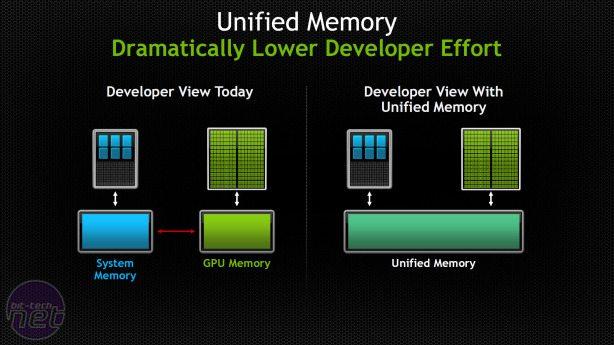 cuda-6-memory-614x345