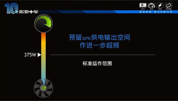 GALAXY-GeForce-GTX-TITAN-Z-11