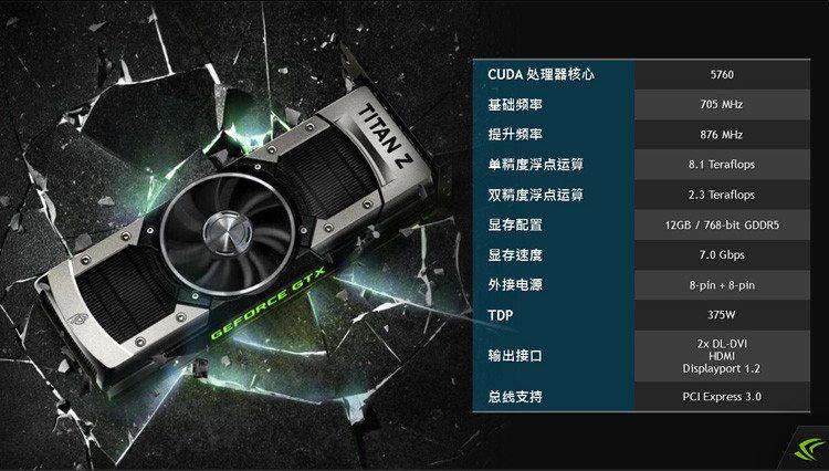 GALAXY-GeForce-GTX-TITAN-Z-9