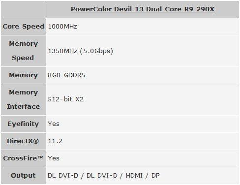 powercolor_devil13_dualr9_290x_4