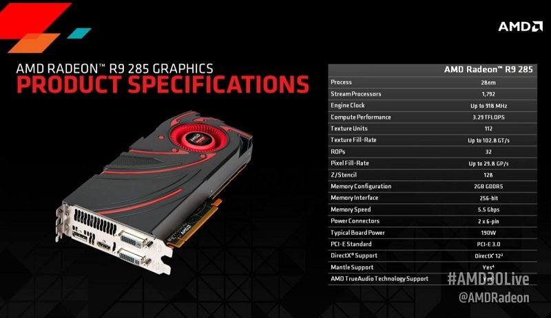 AMD_R9_285_specifications