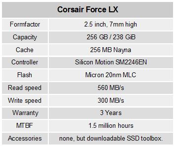 corsairLX_spec_charts2