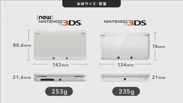 new3dssize-640x359
