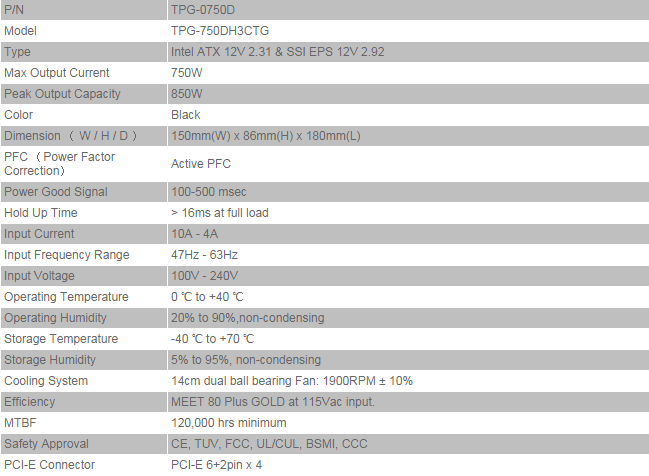 Thermaltake_Toughpower_DPS_750W_specs