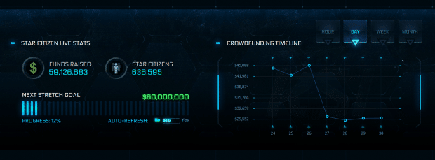 40856_02_star_citizen_will_reach_100_million_in_funding_before_it_launches