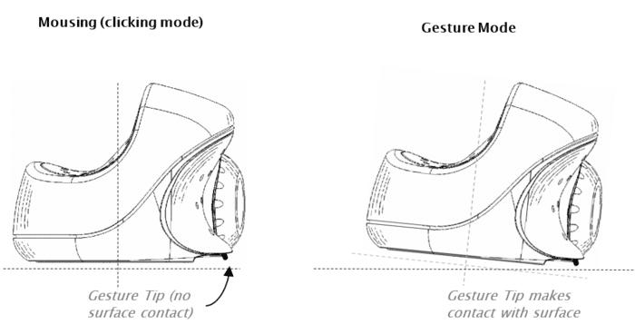 swiftpoint gt modes
