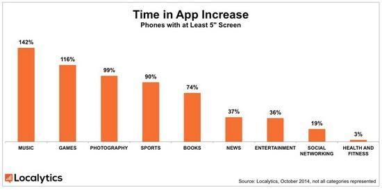 time in app