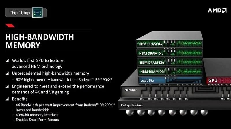 AMD Fiji HBM