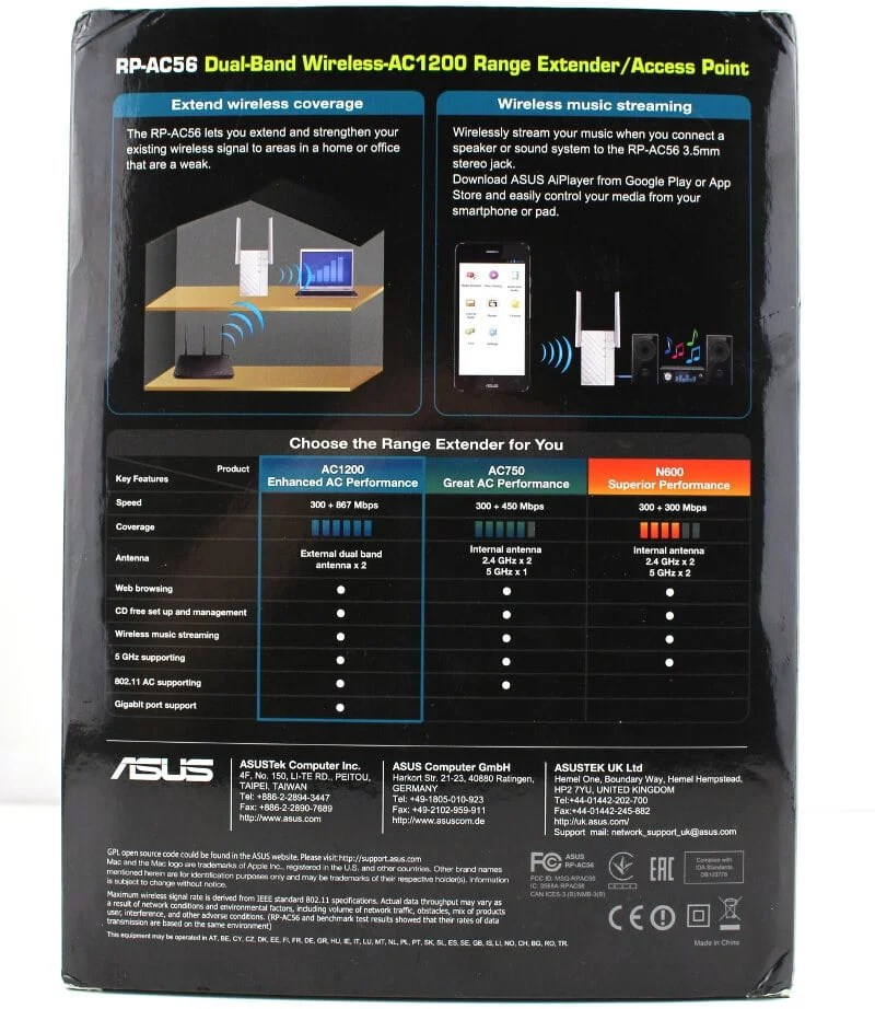 ASUS_RP-AC56-Photo-box rear