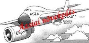 Ázsiai növekedés