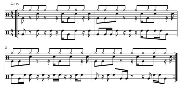 Rhythmic simples | The Ethan Hein Blog