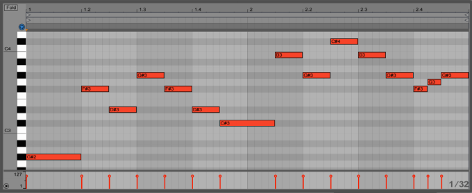 groove-is-in-the-heart-midi