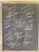 Brainstorm of Topics