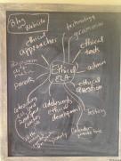 Brainstorm of Topics