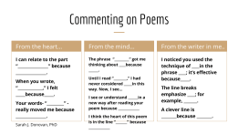 Some suggestions for commenting on the poems during our April together.