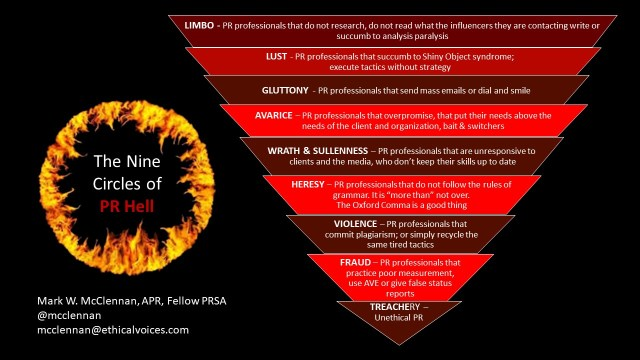 The Nine Circles of PR Hell - Ethical Voices