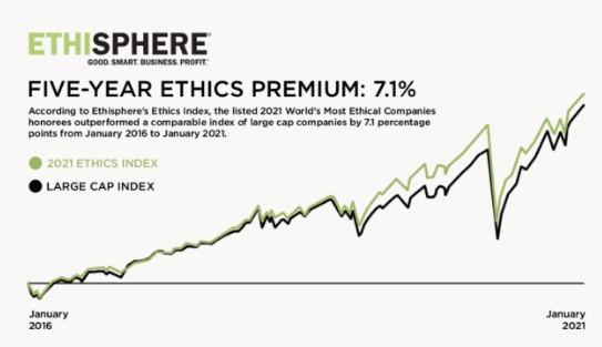 ethicalco