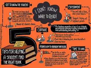 5 tips for helping students find a book