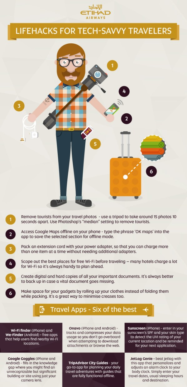 Lifehacks for tech-savvy travelers to Dallas infographic