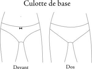 culottebase