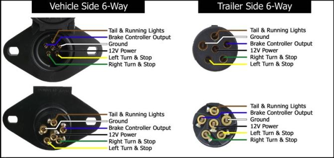 trailer wiring diagrams  etrailer