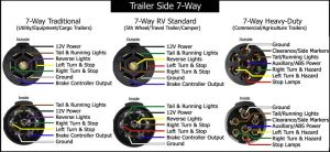 Trailer Wiring Diagrams | etrailer
