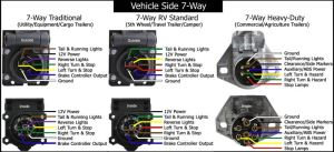 Trailer Wiring Diagrams | etrailer