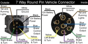 How To Replace A 7Way Round Pin Connector With A 7Way Blade Connector On A 1992 Ford F150