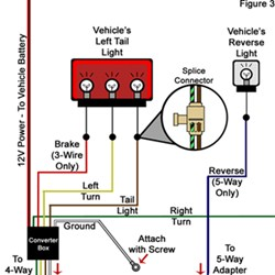 Troubleshooting 4 and 5Way Wiring Installations | etrailer