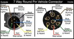 Type Trailer Plug Wiring Diagramtrailer Parts | diagram